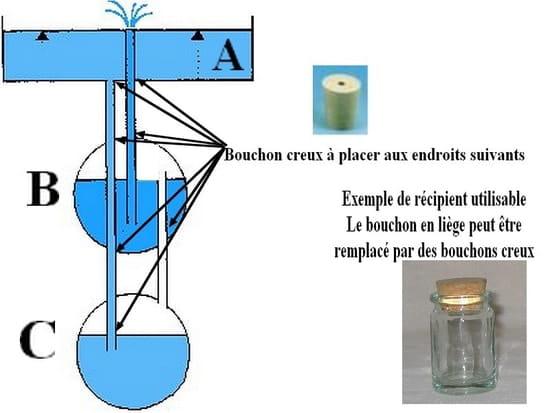 Comment r aliser une fontaine sans pompe moteur for Bouture yucca exterieur
