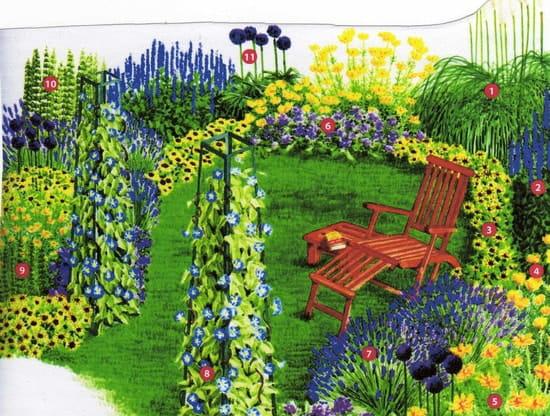 je voudrais faire un magnifique parterre de fleurs d 39 angle r solu fleurs. Black Bedroom Furniture Sets. Home Design Ideas