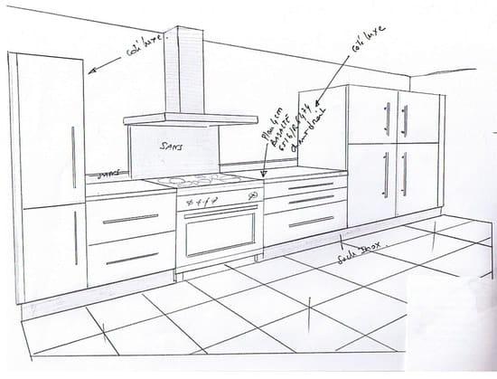 Ma cuisine est tr s moderne r solu id es d co am nagement for Cuisine tres moderne